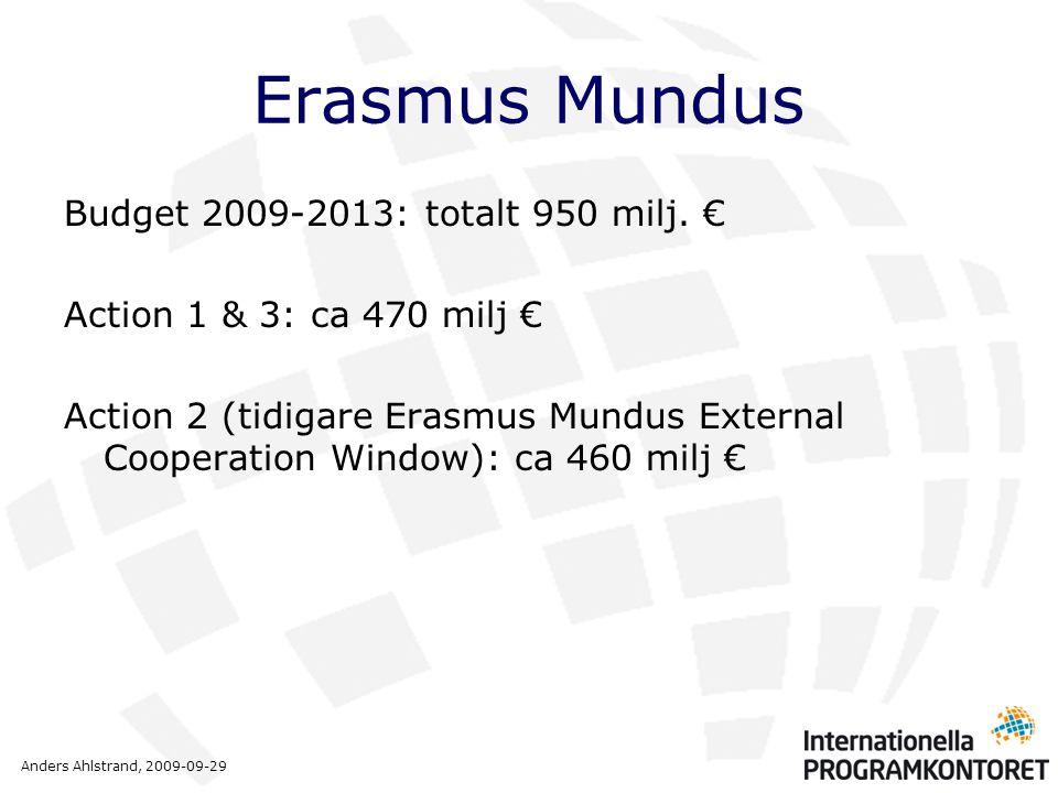 Anders Ahlstrand, 2009-09-29 Erasmus Mundus Budget 2009-2013: totalt 950 milj.