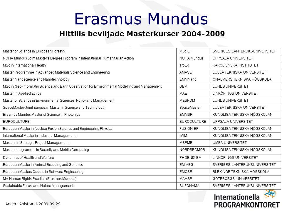 Anders Ahlstrand, 2009-09-29 Erasmus Mundus Master of Science in European ForestryMSc EFSVERIGES LANTBRUKSUNIVERSITET NOHA Mundus Joint Master's Degre