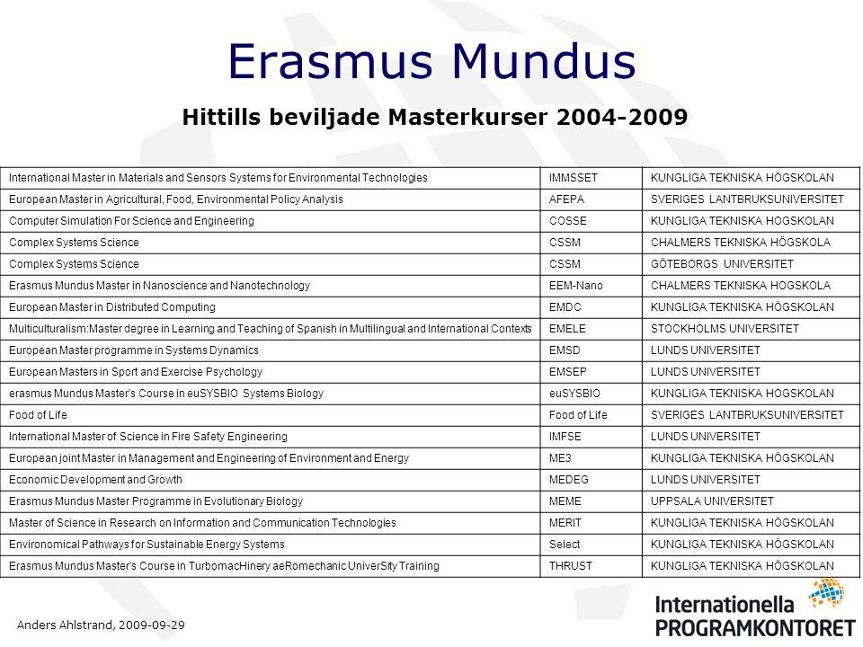 Anders Ahlstrand, 2009-09-29 Erasmus Mundus International Master in Materials and Sensors Systems for Environmental TechnologiesIMMSSETKUNGLIGA TEKNIS