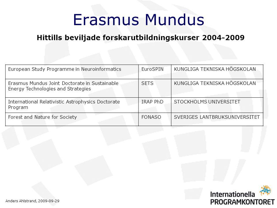 Anders Ahlstrand, 2009-09-29 Erasmus Mundus Hittills beviljade forskarutbildningskurser 2004-2009 European Study Programme in NeuroinformaticsEuroSPIN