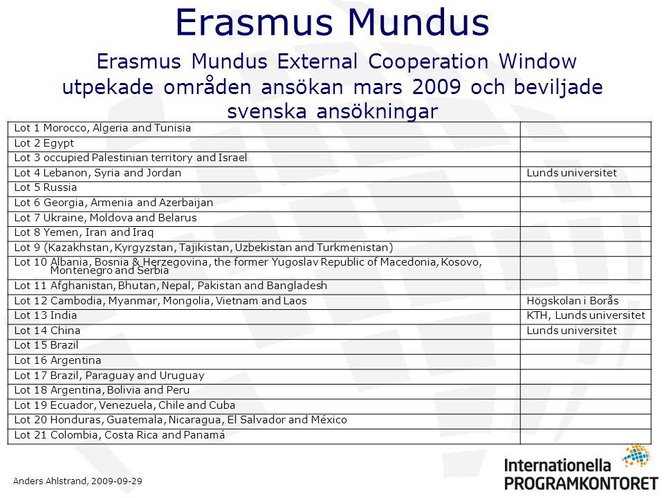Anders Ahlstrand, 2009-09-29 Erasmus Mundus Erasmus Mundus External Cooperation Window utpekade områden ansökan mars 2009 och beviljade svenska ansökn