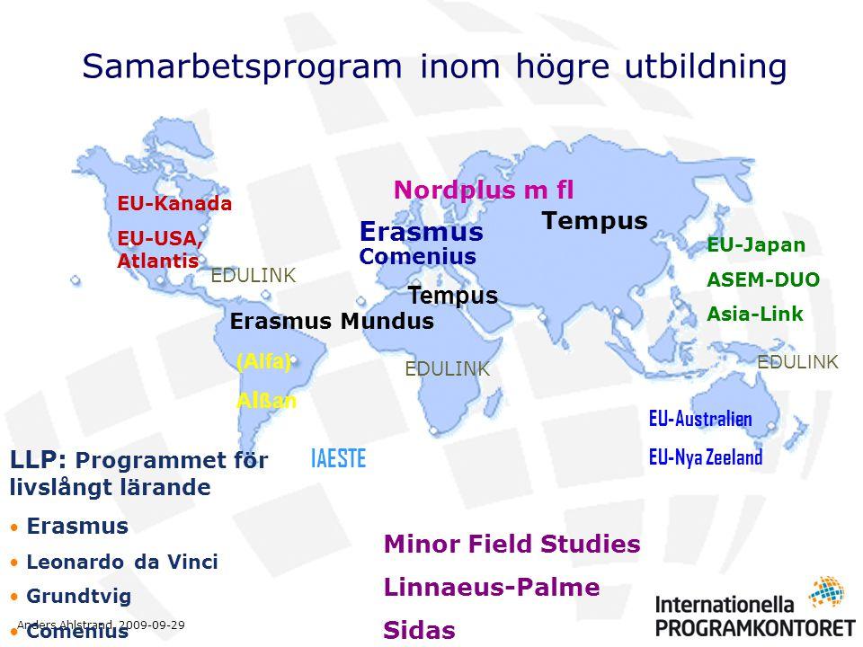 EU-Kanada EU-USA, Atlantis Tempus EU-Japan ASEM-DUO Asia-Link EU-Australien EU-Nya Zeeland (Alfa) A l ßan IAESTE Minor Field Studies Linnaeus-Palme Si