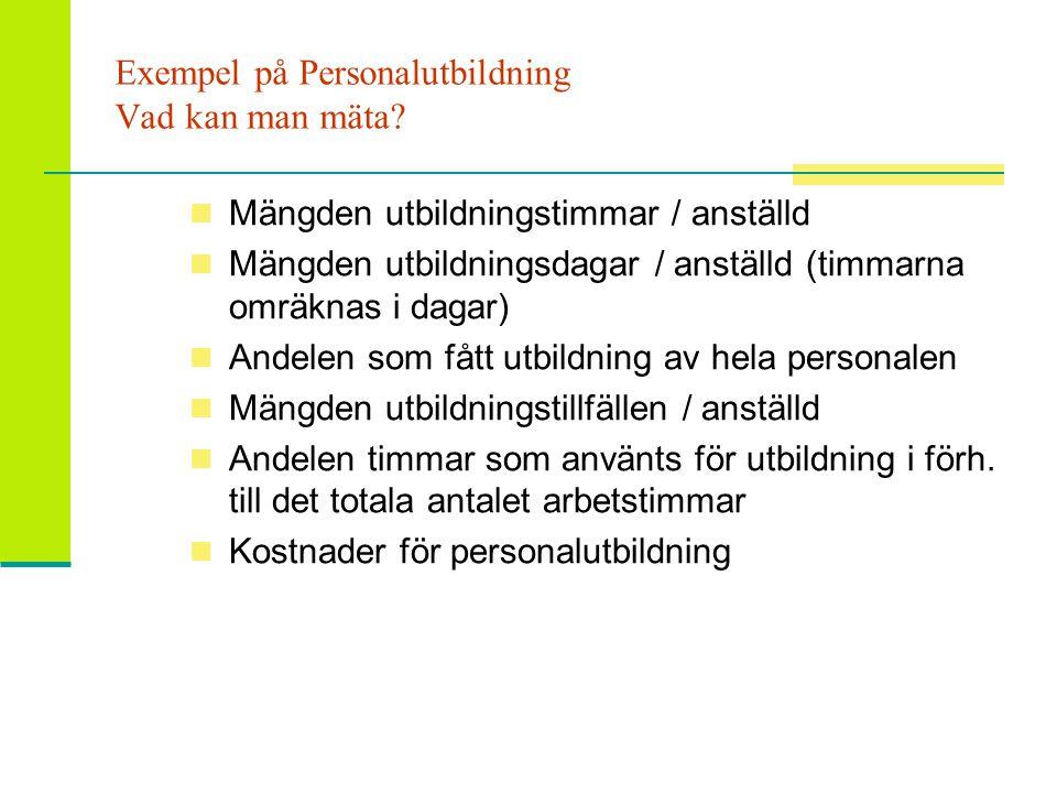 Exempel på Personalutbildning Vad kan man mäta.