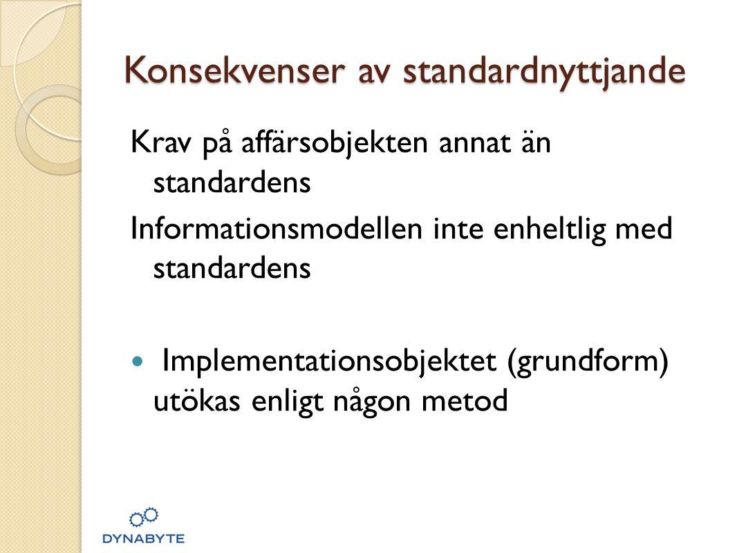 Konsekvenser av standardnyttjande Krav på affärsobjekten annat än standardens Informationsmodellen inte enheltlig med standardens  Implementationsobjektet (grundform) utökas enligt någon metod