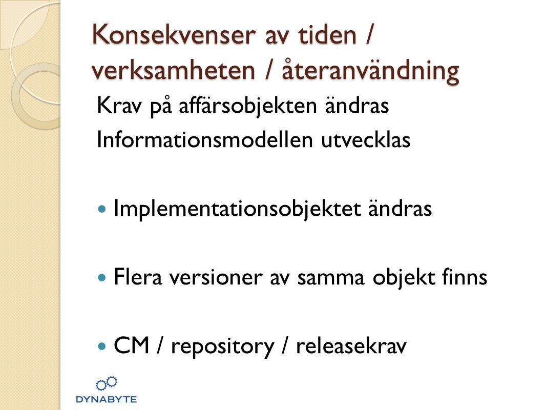 Konsekvenser av tiden / verksamheten / återanvändning Krav på affärsobjekten ändras Informationsmodellen utvecklas  Implementationsobjektet ändras  Flera versioner av samma objekt finns  CM / repository / releasekrav