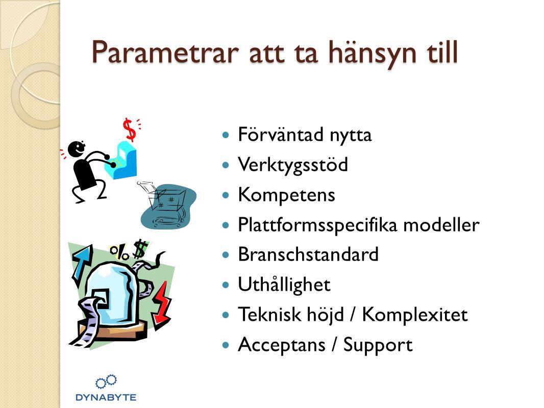 Parametrar att ta hänsyn till  Förväntad nytta  Verktygsstöd  Kompetens  Plattformsspecifika modeller  Branschstandard  Uthållighet  Teknisk höjd / Komplexitet  Acceptans / Support