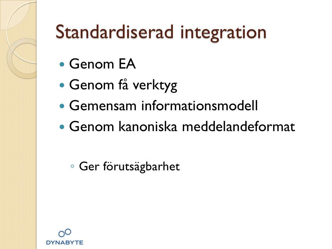 Standardiserad integration  Genom EA  Genom få verktyg  Gemensam informationsmodell  Genom kanoniska meddelandeformat ◦ Ger förutsägbarhet