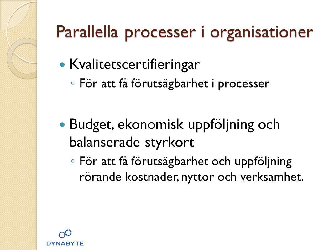 Parallella processer i organisationer  Kvalitetscertifieringar ◦ För att få förutsägbarhet i processer  Budget, ekonomisk uppföljning och balanserade styrkort ◦ För att få förutsägbarhet och uppföljning rörande kostnader, nyttor och verksamhet.
