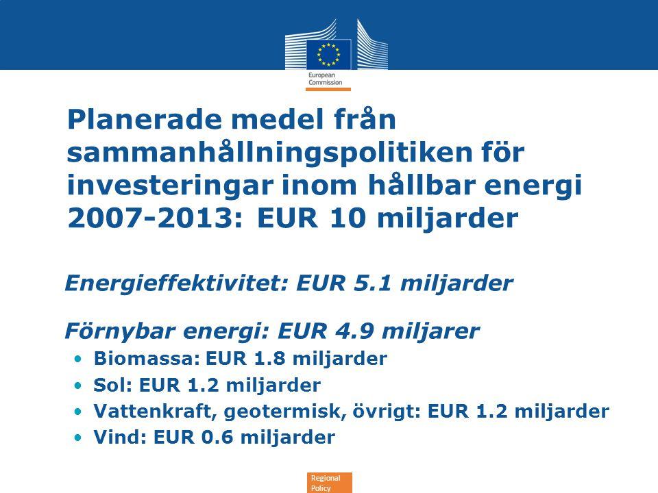 Regional Policy Planerade medel från sammanhållningspolitiken för investeringar inom hållbar energi 2007-2013: EUR 10 miljarder •Energieffektivitet: E