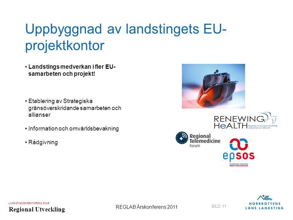 LANDSTINGSDIREKTÖRENS STAB Regional Utveckling BILD 11 REGLAB Årskonferens 2011 Uppbyggnad av landstingets EU- projektkontor •Landstings medverkan i f