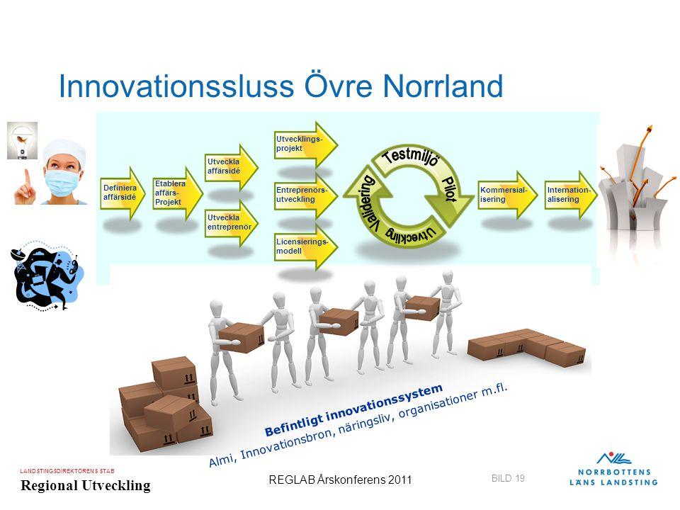 LANDSTINGSDIREKTÖRENS STAB Regional Utveckling BILD 19 REGLAB Årskonferens 2011 Innovationssluss Övre Norrland Befintligt innovationssystem Almi, Inno