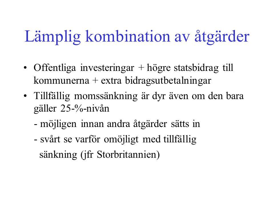 Lämplig kombination av åtgärder •Offentliga investeringar + högre statsbidrag till kommunerna + extra bidragsutbetalningar •Tillfällig momssänkning är