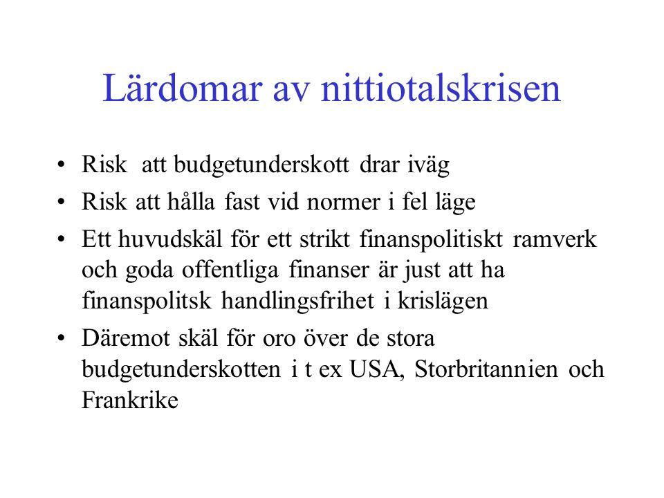 Lärdomar av nittiotalskrisen •Risk att budgetunderskott drar iväg •Risk att hålla fast vid normer i fel läge •Ett huvudskäl för ett strikt finanspolit
