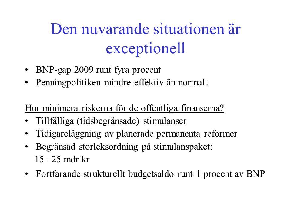 Den nuvarande situationen är exceptionell •BNP-gap 2009 runt fyra procent •Penningpolitiken mindre effektiv än normalt Hur minimera riskerna för de offentliga finanserna.