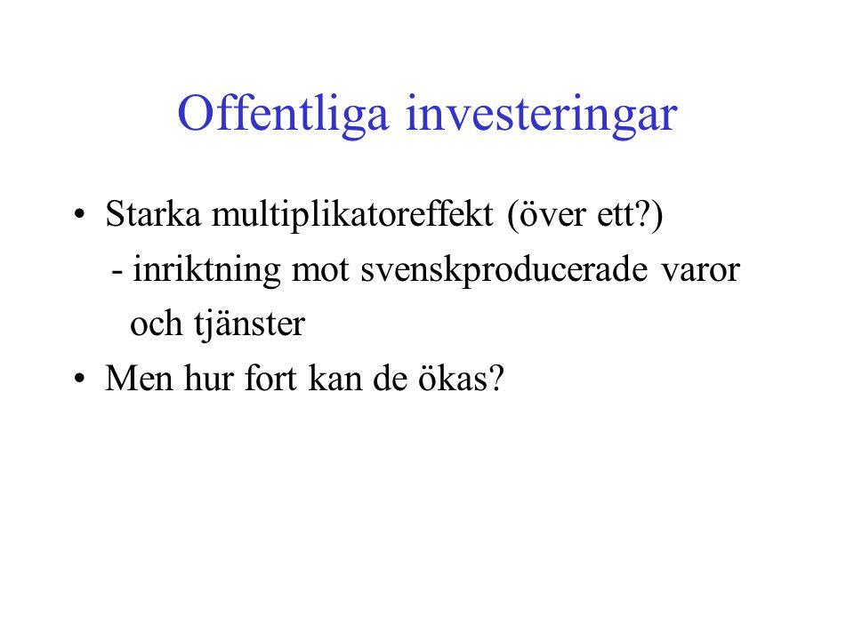 Offentliga investeringar •Starka multiplikatoreffekt (över ett ) - inriktning mot svenskproducerade varor och tjänster •Men hur fort kan de ökas