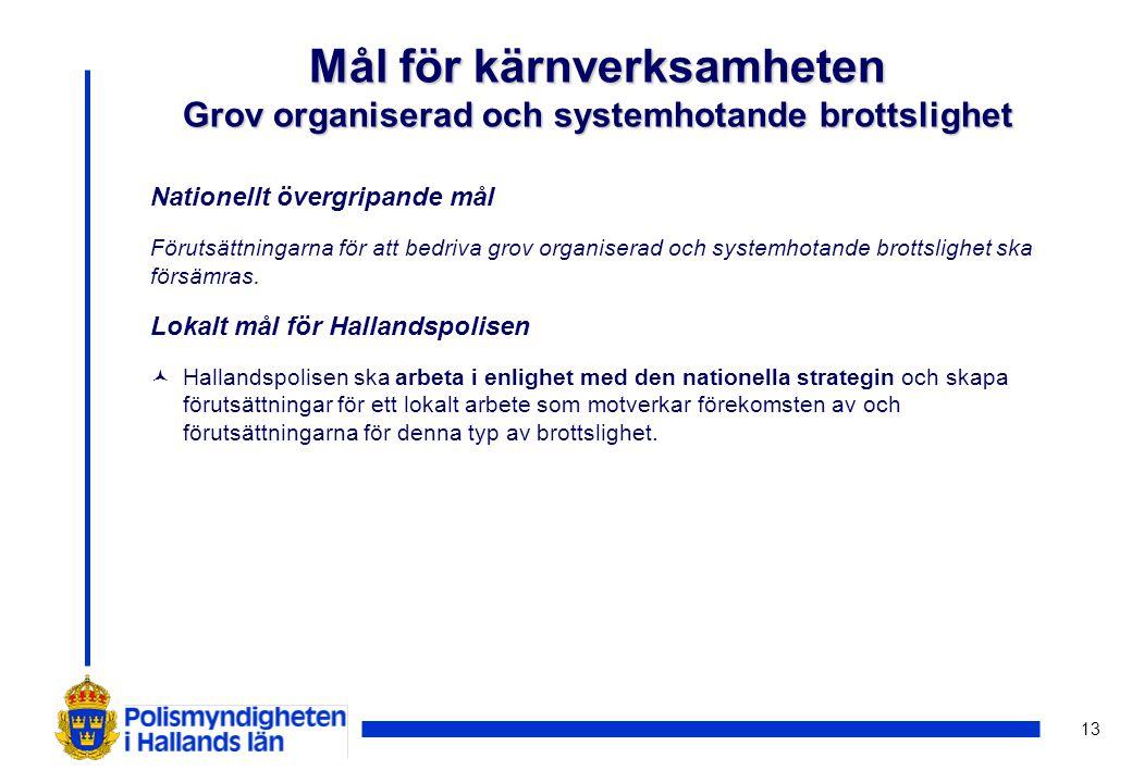 13 Mål för kärnverksamheten Grov organiserad och systemhotande brottslighet Nationellt övergripande mål Förutsättningarna för att bedriva grov organiserad och systemhotande brottslighet ska försämras.