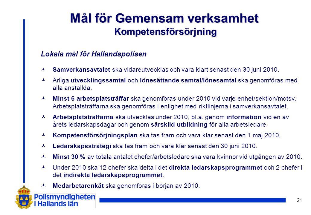 21 Lokala mål för Hallandspolisen © Samverkansavtalet ska vidareutvecklas och vara klart senast den 30 juni 2010.