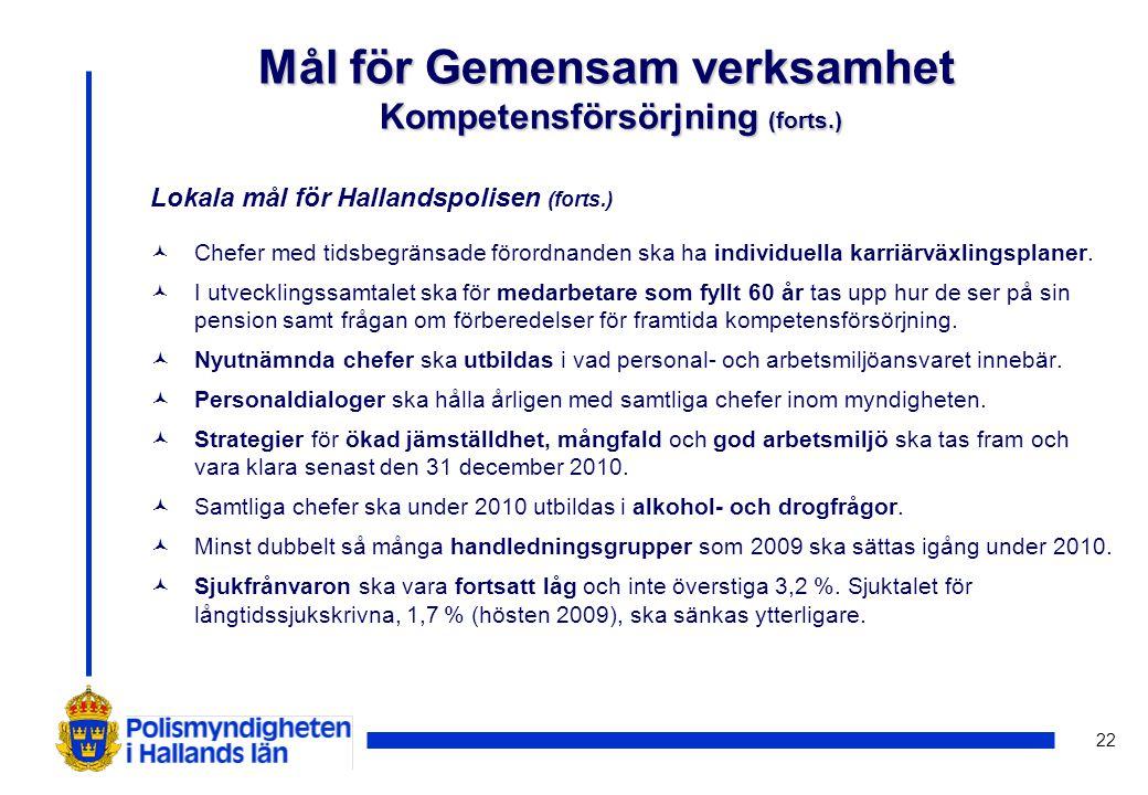 22 Lokala mål för Hallandspolisen (forts.) © Chefer med tidsbegränsade förordnanden ska ha individuella karriärväxlingsplaner.