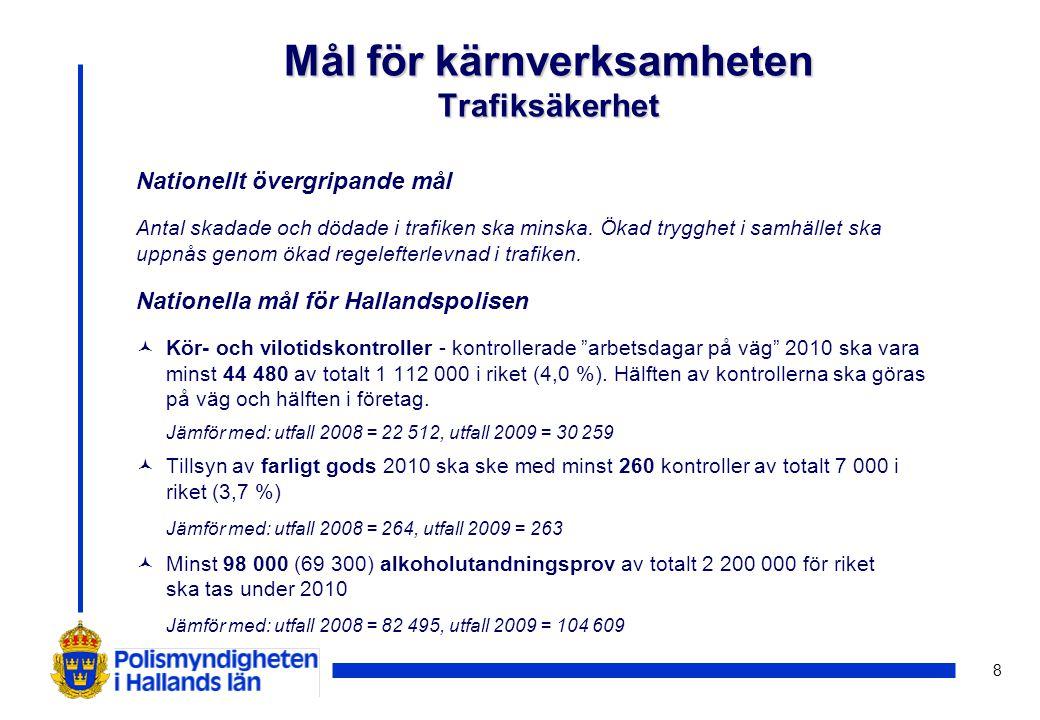 19 Lokala mål för Hallandspolisen © Omvärldsanalys framtagen av kriminalunderrättelsetjänsten ska redovisas senast januari månad 2010.