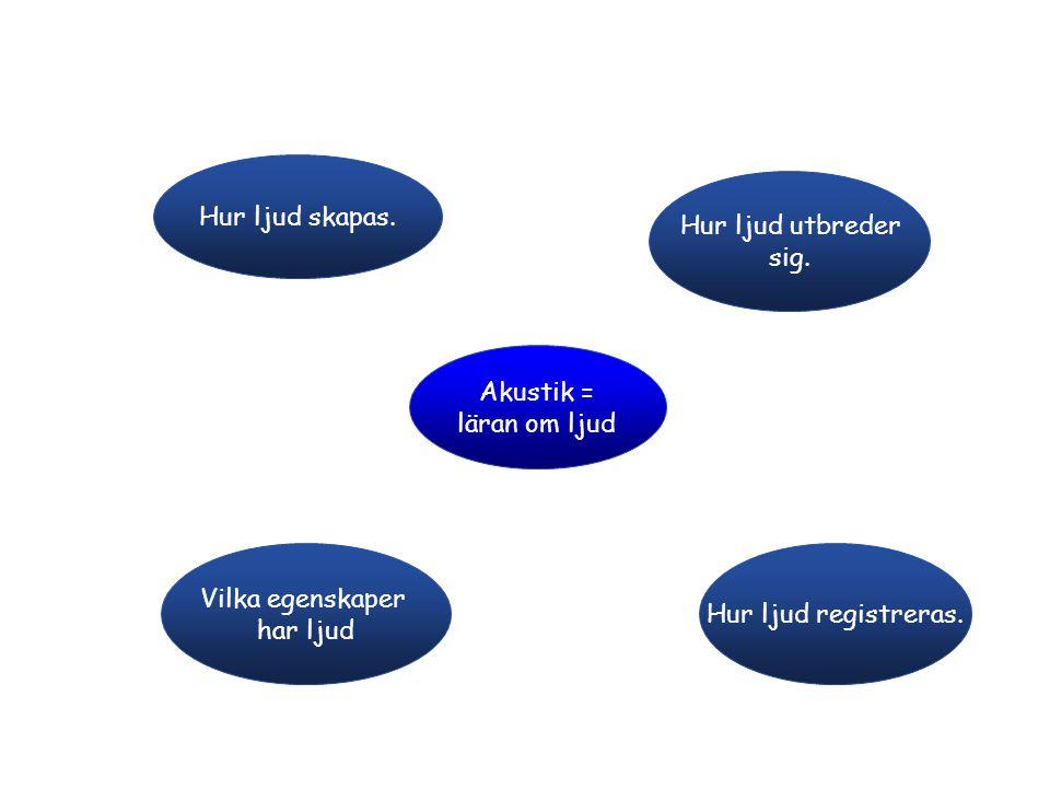 Akustik = läran om ljud Vilka egenskaper har ljud Hur ljud registreras.
