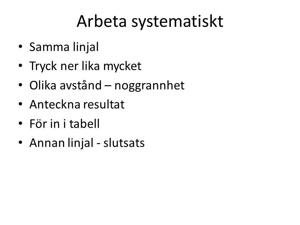 Arbeta systematiskt • Samma linjal • Tryck ner lika mycket • Olika avstånd – noggrannhet • Anteckna resultat • För in i tabell • Annan linjal - slutsats
