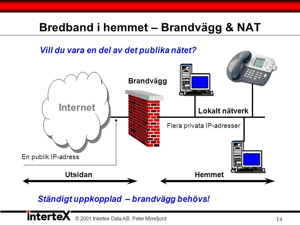 © 2001 Intertex Data AB, Peter Myrefjord 14 Bredband i hemmet – Brandvägg & NAT Vill du vara en del av det publika nätet.
