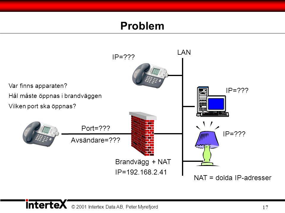 © 2001 Intertex Data AB, Peter Myrefjord 17 Problem NAT = dolda IP-adresser Brandvägg + NAT IP=192.168.2.41 IP=??.