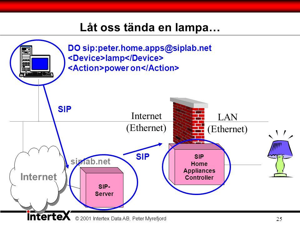 © 2001 Intertex Data AB, Peter Myrefjord 25 Låt oss tända en lampa… DO sip:peter.home.apps@siplab.net lamp power on Internet (Ethernet) LAN (Ethernet) SIP- Server siplab.net SIP Home Appliances Controller SIP Internet