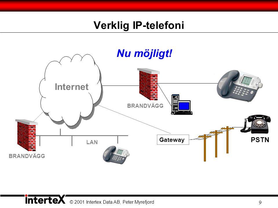 © 2001 Intertex Data AB, Peter Myrefjord 9 Verklig IP-telefoni Nu möjligt.