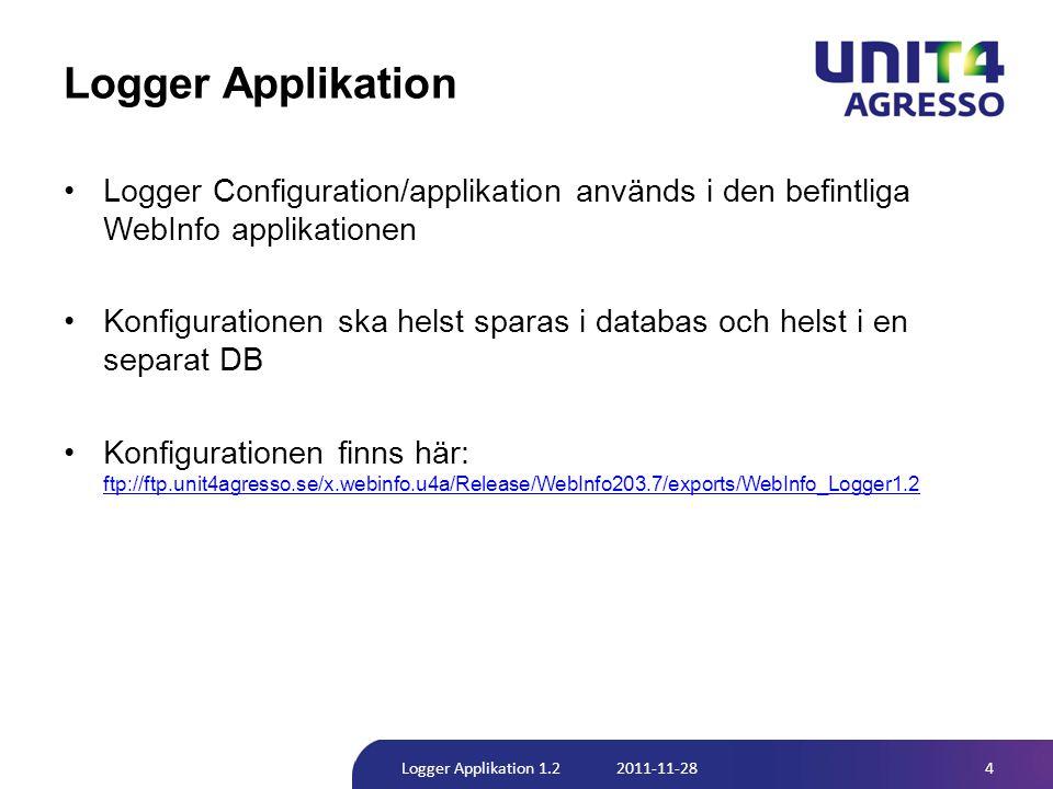 Logger Applikation •Logger Configuration/applikation används i den befintliga WebInfo applikationen •Konfigurationen ska helst sparas i databas och helst i en separat DB •Konfigurationen finns här: ftp://ftp.unit4agresso.se/x.webinfo.u4a/Release/WebInfo203.7/exports/WebInfo_Logger1.2 ftp://ftp.unit4agresso.se/x.webinfo.u4a/Release/WebInfo203.7/exports/WebInfo_Logger1.2 4Logger Applikation 1.2 2011-11-28