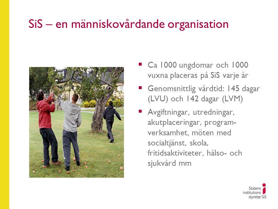 SiS – en människovårdande organisation  Ca 1000 ungdomar och 1000 vuxna placeras på SiS varje år  Genomsnittlig vårdtid: 145 dagar (LVU) och 142 dag