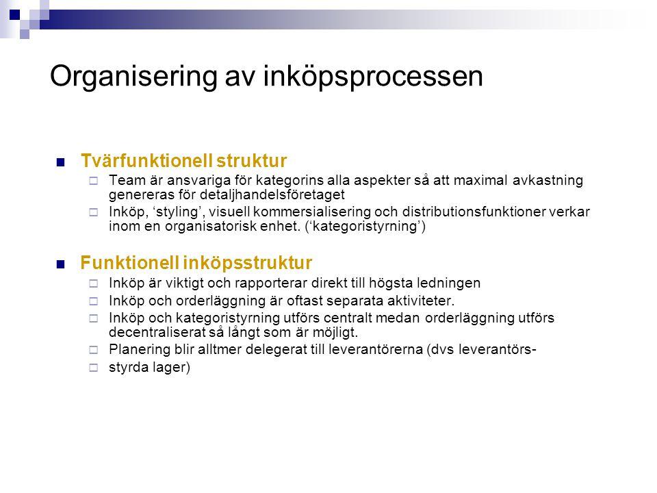  Tvärfunktionell struktur  Team är ansvariga för kategorins alla aspekter så att maximal avkastning genereras för detaljhandelsföretaget  Inköp, 's