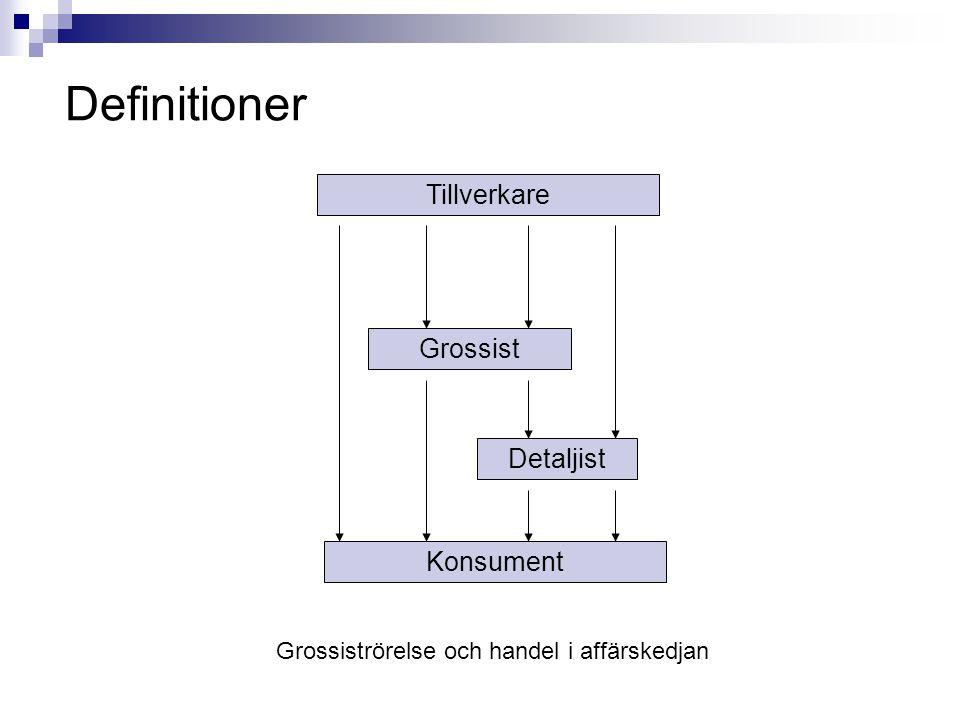 Tillverkare Konsument Grossist Detaljist Grossiströrelse och handel i affärskedjan Definitioner