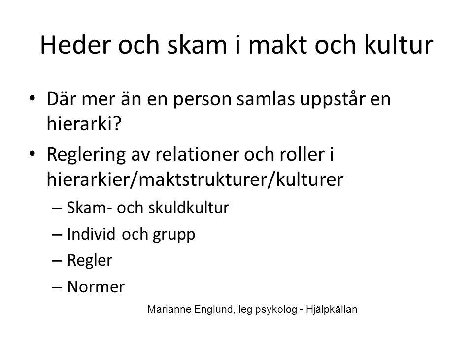 Heder och skam • Socialt och kulturellt fenomen • Vi fogar oss även när vi inte önskar det • Att bära ett kollektivt ansvar • Rykte och anseende • Den enskildes skam blir allas skam • Det spelar ingen roll vad du är, bara vad folk tror att du är Marianne Englund, leg psykolog - Hjälpkällan