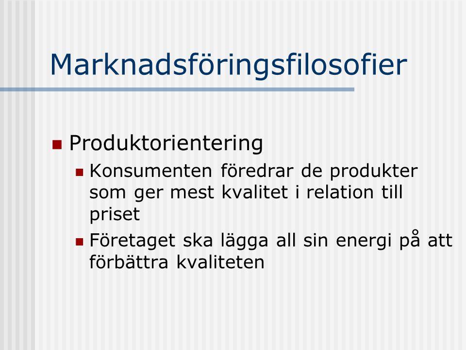 Marknadsföringsfilosofier  Produktorientering  Konsumenten föredrar de produkter som ger mest kvalitet i relation till priset  Företaget ska lägga