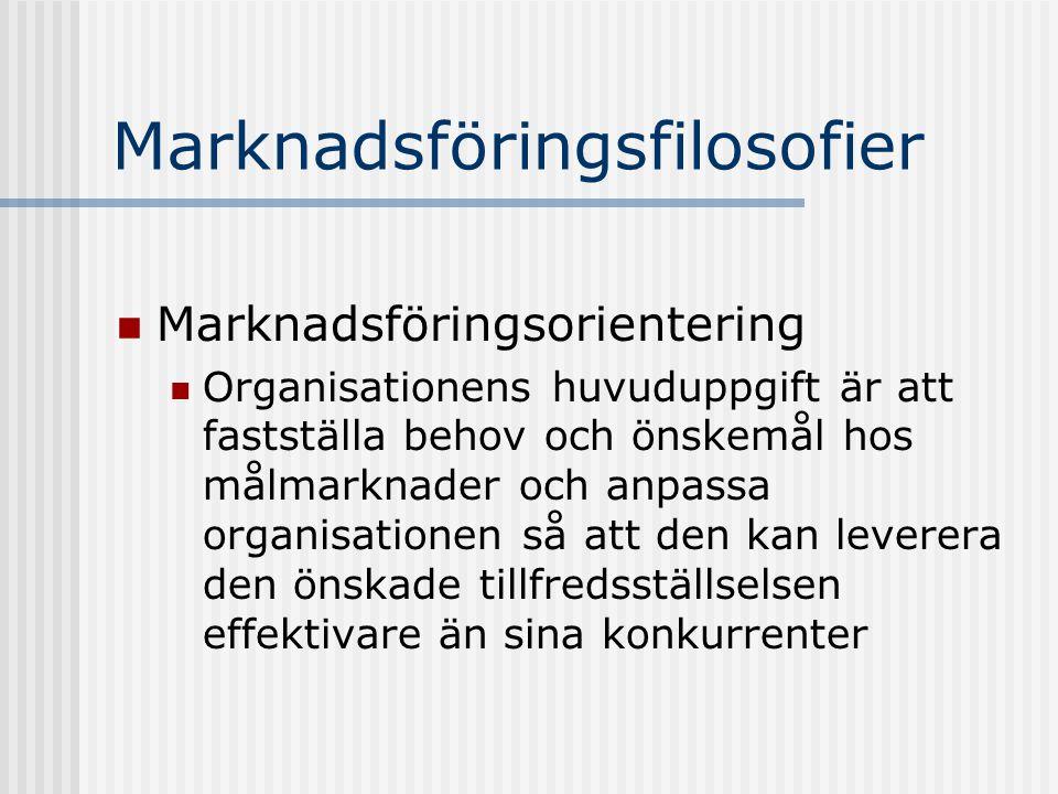 Marknadsföringsfilosofier  Marknadsföringsorientering  Organisationens huvuduppgift är att fastställa behov och önskemål hos målmarknader och anpass