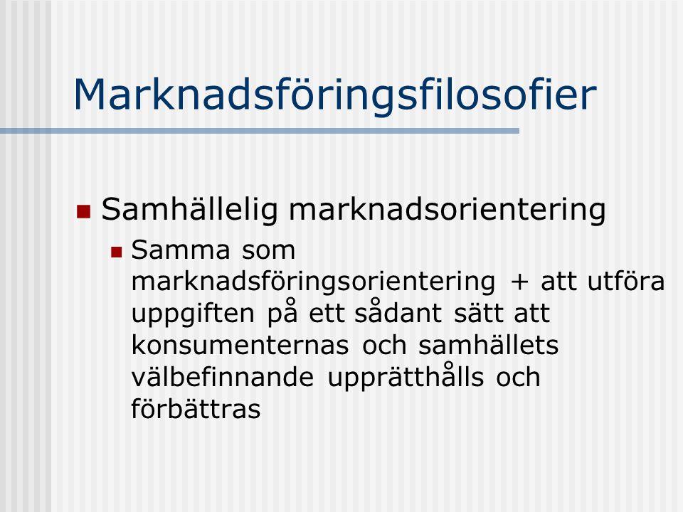 Marknadsföringsfilosofier  Samhällelig marknadsorientering  Samma som marknadsföringsorientering + att utföra uppgiften på ett sådant sätt att konsu