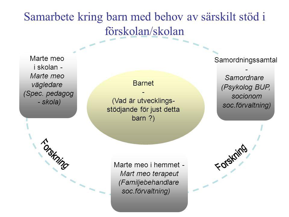 Samarbete kring barn med behov av särskilt stöd i förskolan/skolan Marte meo i skolan - Marte meo vägledare (Spec. pedagog - skola) Samordningssamtal