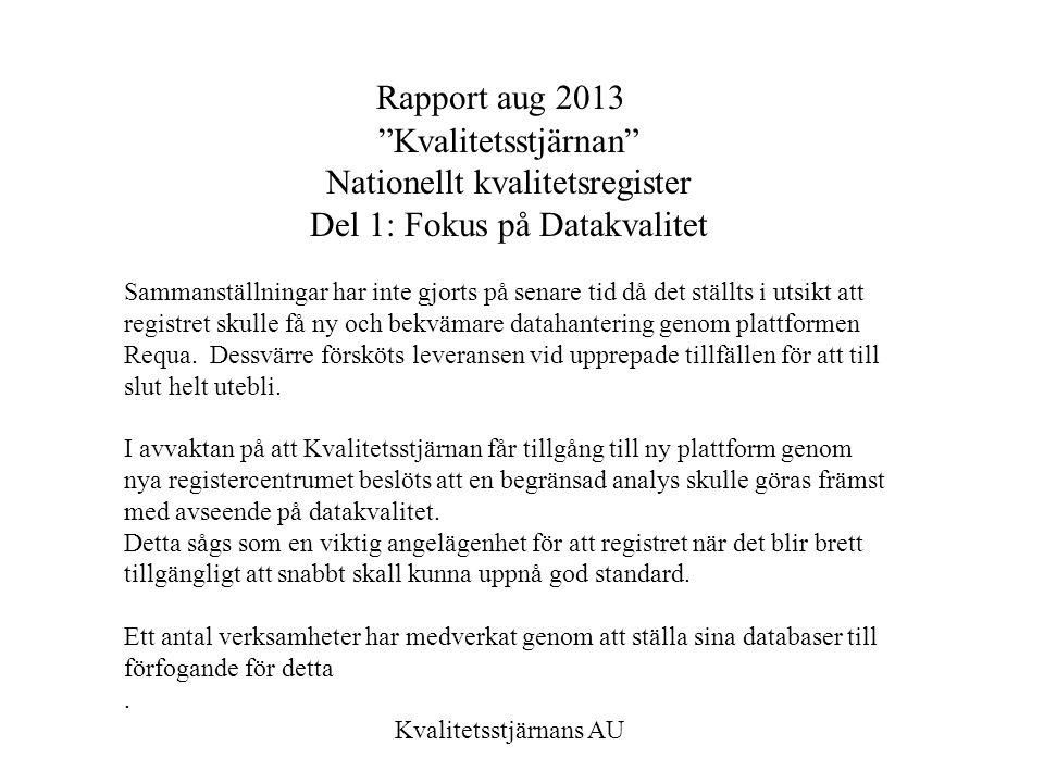 """Rapport aug 2013 """"Kvalitetsstjärnan"""" Nationellt kvalitetsregister Del 1: Fokus på Datakvalitet Sammanställningar har inte gjorts på senare tid då det"""