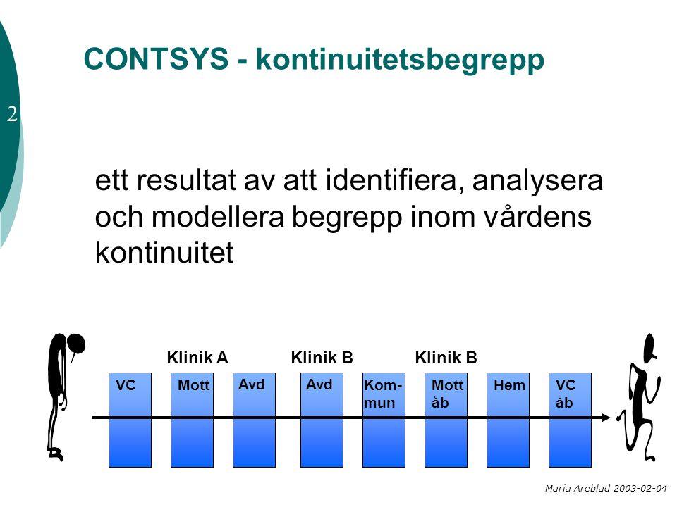 CONTSYS - kontinuitetsbegrepp VC Klinik A Mott Avd Klinik B Avd Kom- mun Klinik B Mott åb HemVC åb ett resultat av att identifiera, analysera och mode