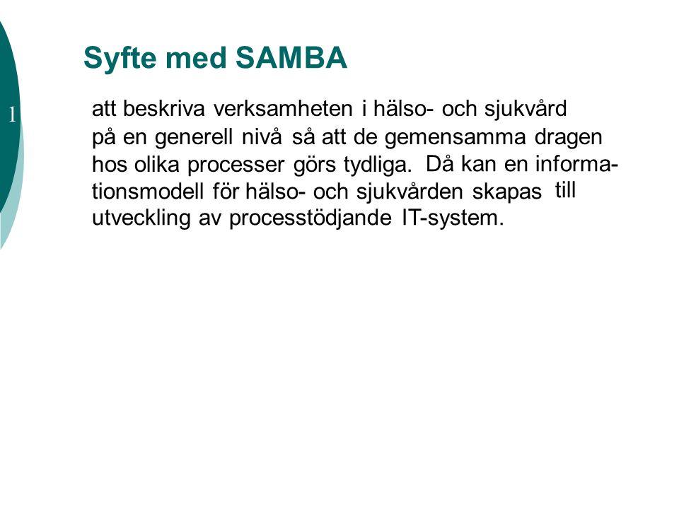 Syfte med SAMBA att beskriva verksamheten i hälso- och sjukvård 1 på en generell nivå så att de gemensamma dragen hos olika processer görs tydliga. Då