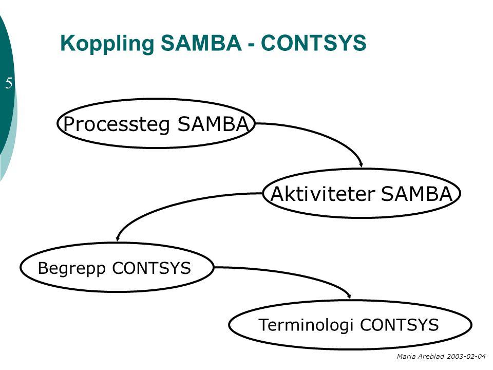 Koppling SAMBA - CONTSYS Processteg SAMBA Begrepp CONTSYS Aktiviteter SAMBA Terminologi CONTSYS Maria Areblad 2003-02-04 5