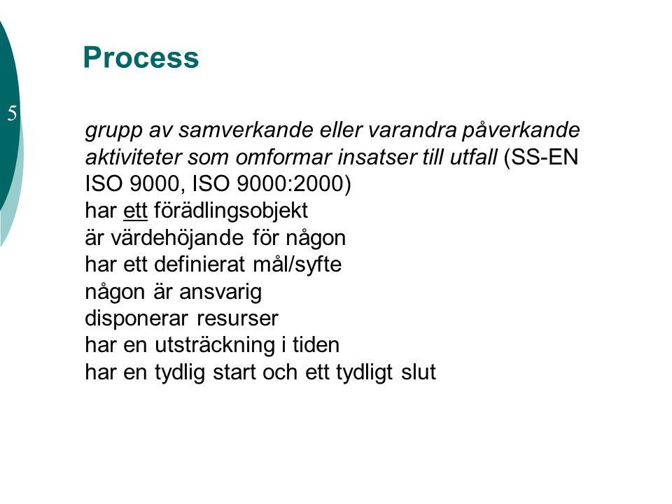 Process grupp av samverkande eller varandra påverkande aktiviteter som omformar insatser till utfall (SS-EN ISO 9000, ISO 9000:2000) har ett förädling