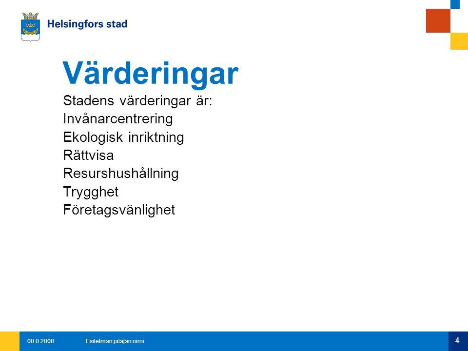 00.0.2008Esitelmän pitäjän nimi 5 Strategiprogrammet är indelat i fyra huvudområden som är välfärd och tjänster, konkurrenskraft, stadsstruktur och boende samt ledarskap.