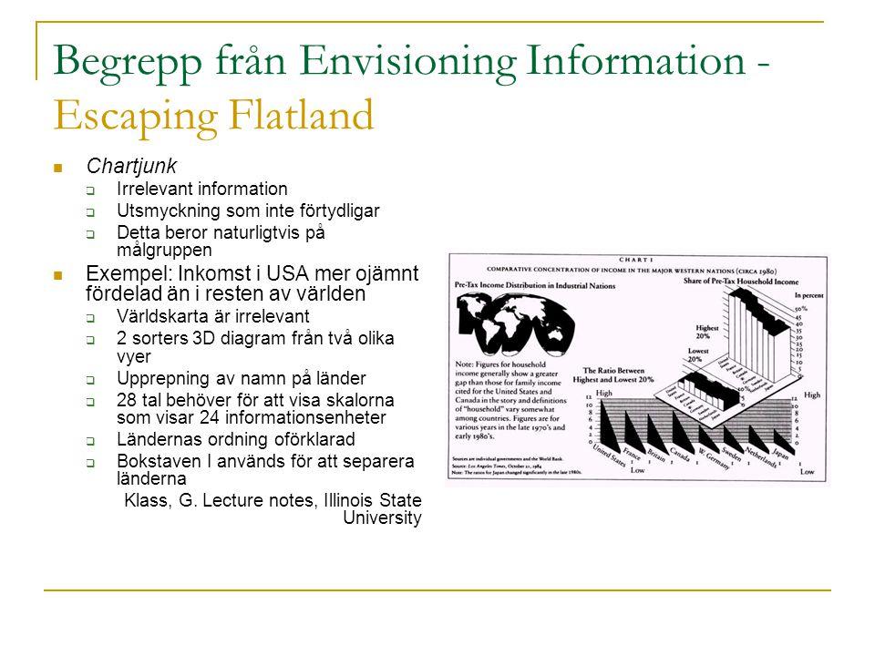 Begrepp från Envisioning Information - Micro/Macro Readings  Berör stora informationsmängder  Se enskilda delar  Förstå sammanhang  Se mönster  to clarify, add detail