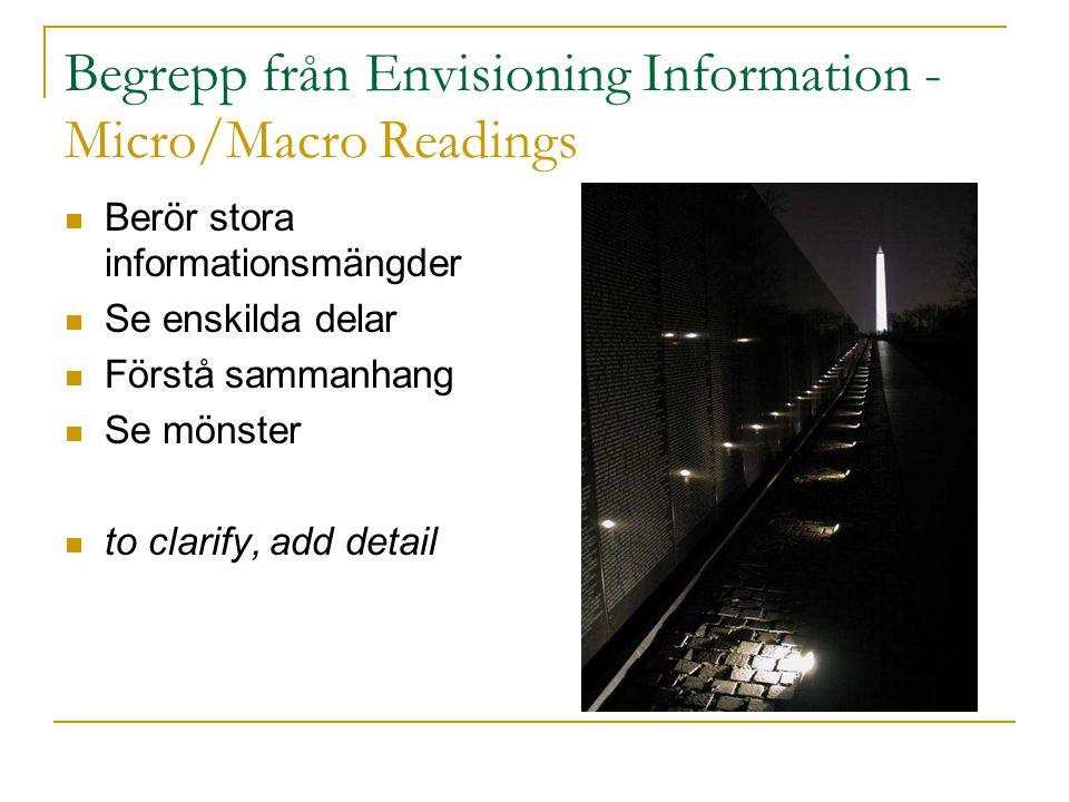 Begrepp från Envisioning Information - Micro/Macro Readings  Exempel  Hitta orsaken till koleraepidemi i London  Baserad på karta över epidemiområdet  Markera ut varje hus där någon insjuknat  Hitta området med högst koncentration