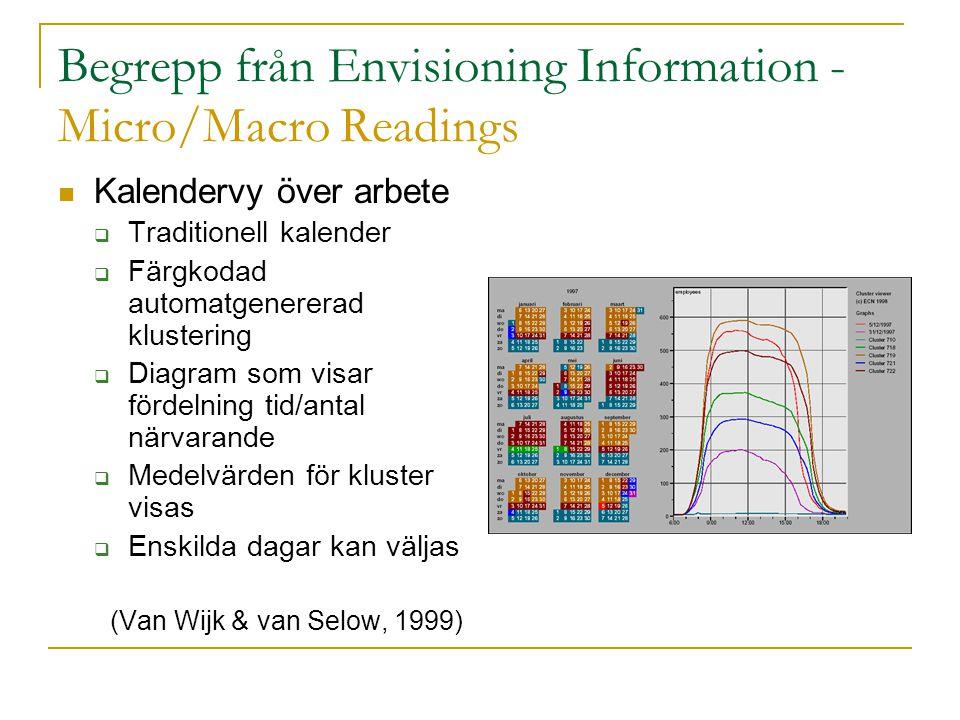 Begrepp från Envisioning Information - Layering & Separation  Layering – överlagring  Ha flera olika lager av information tillgänglig  Separation – Uppdelning  Gör så att lagren tydligt kan skiljas från varandra  Men så att deras relation bevaras