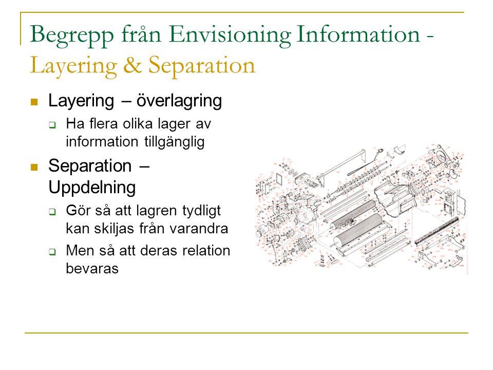 Begrepp från Envisioning Information - Layering & Serparation – 1+ 1 = 3  1 + 1 = 3  Negativa ytor  Ytor definierade av andra ytor  Most of the time, that surplus visual activity is non-information, noise, and clutter + =