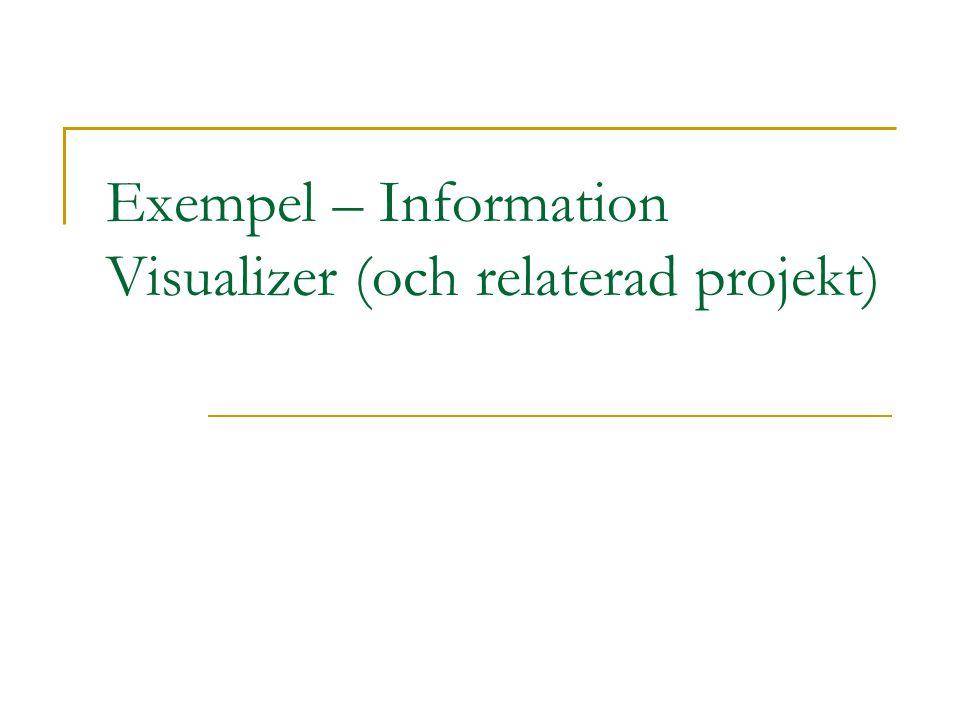 Information Visualizer  Ett projekt för att utforska nya användargränssnitt  Ge användaren mer (virtuellt) utrymme genom 3D  Höja informationsdensiteten genom att använda animation och 3D perspektiv  Byggde på 3D-systemet Rooms