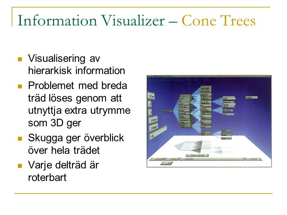 Information Visualizer - Perspective wall  Kalendervy  Använder perspektiv för att på ett naturligt sätt minska informationen som visas  Fokus kan ändras genom att dra i kalendern
